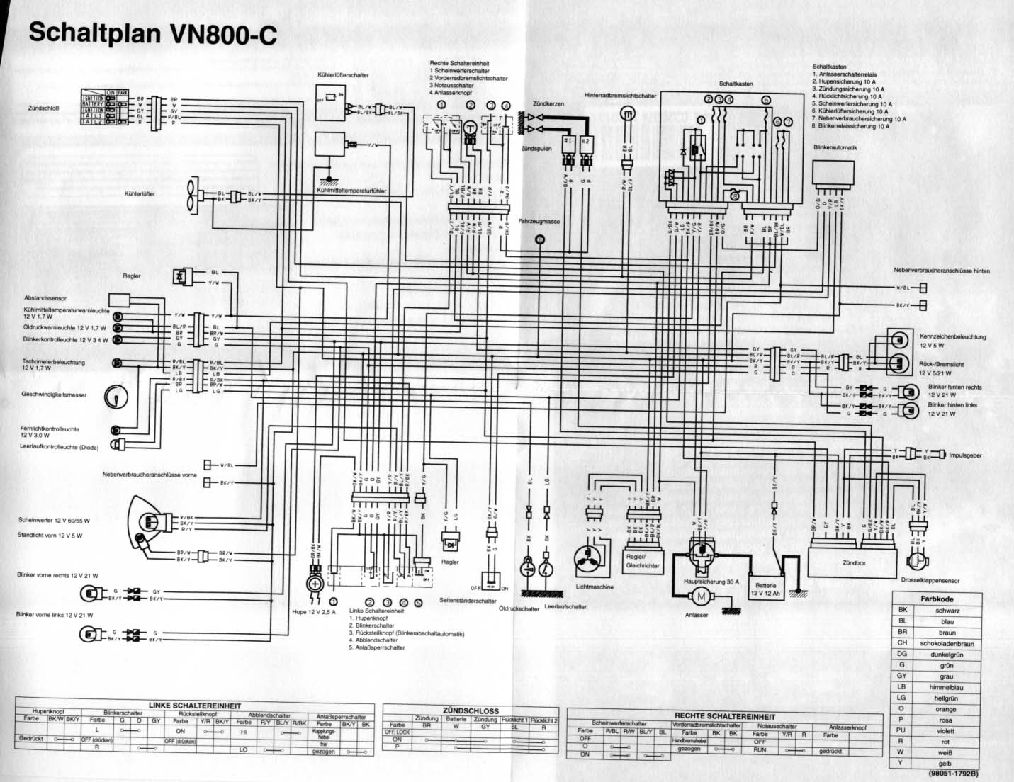 on yamaha 1600 wiring diagram